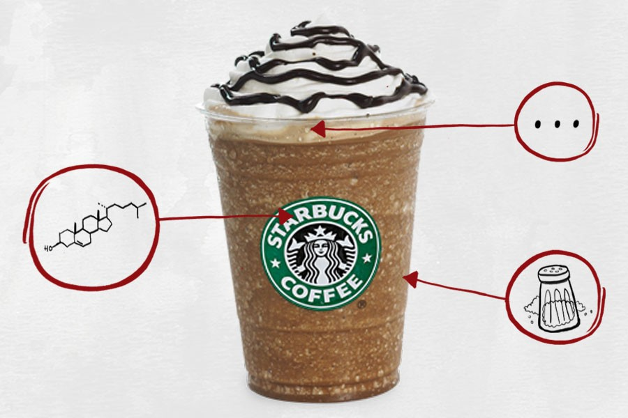 What S In This Starbucks Mocha Frappuccino Mel Magazine