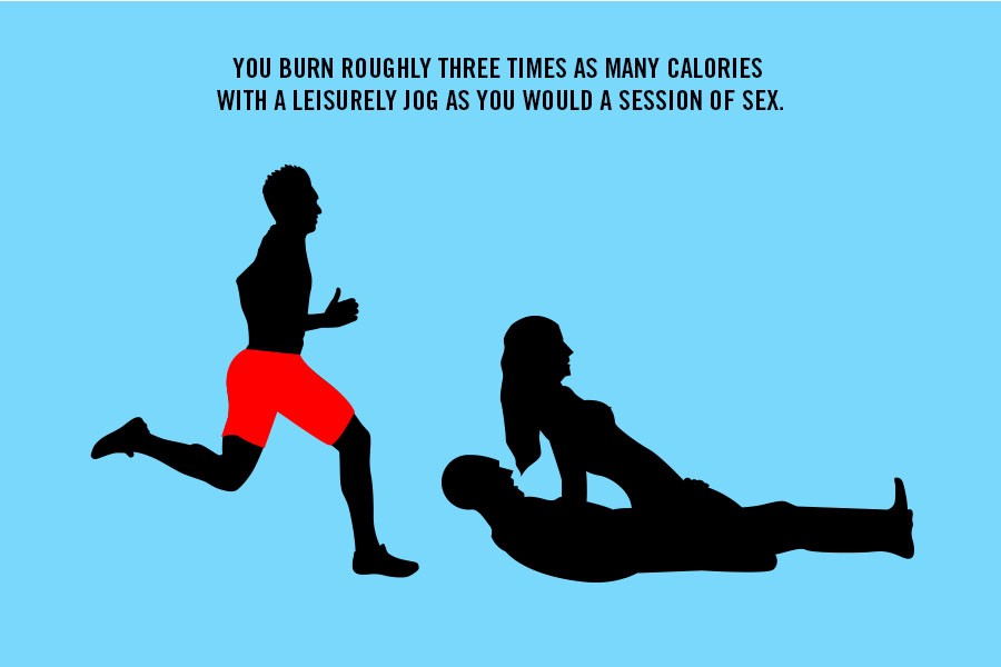 How many calories does sex burn for men