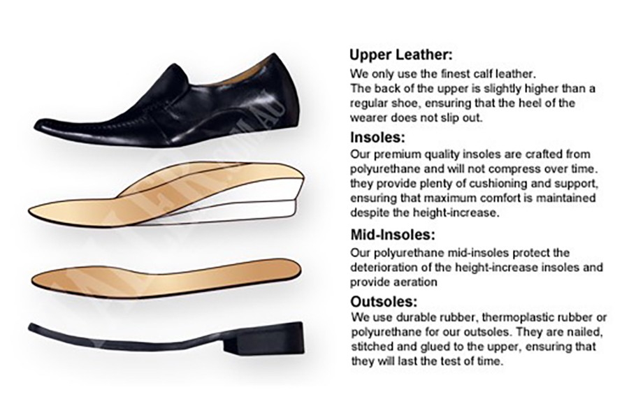 do height increasing insoles work