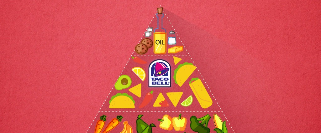 Is Taco Bell Open On Christmas.Here S What Taco Bell S Low Key Healthy Revolution Tastes