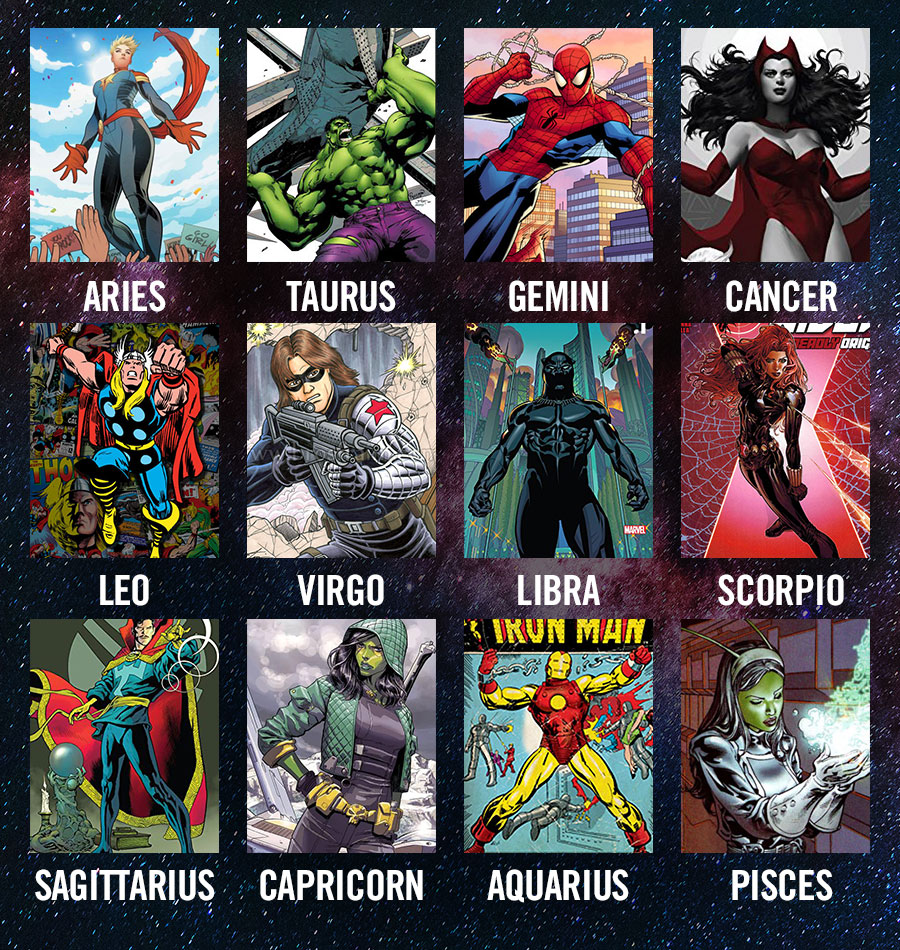 Astrological Signs as 'Avengers: Endgame' Heroes: The Definitive