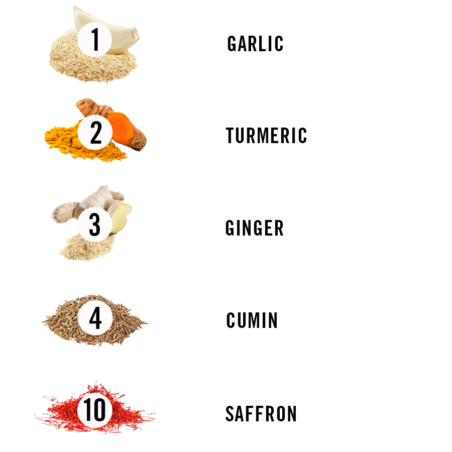 Ranking Spices by How Healthy They Are | MEL Magazine