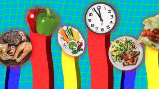 Ranked_Diets